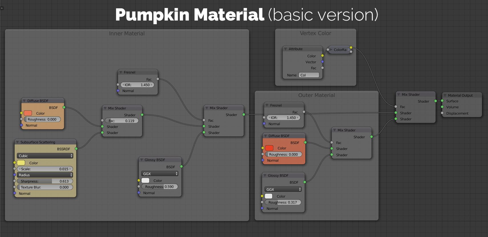 3d pumpkin material
