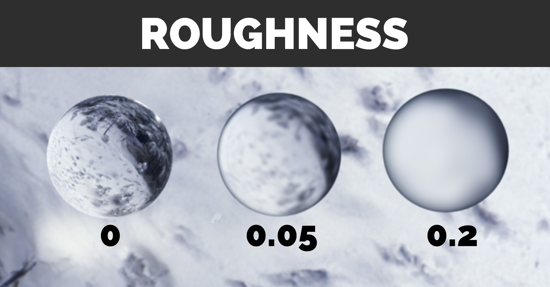 shader roughness