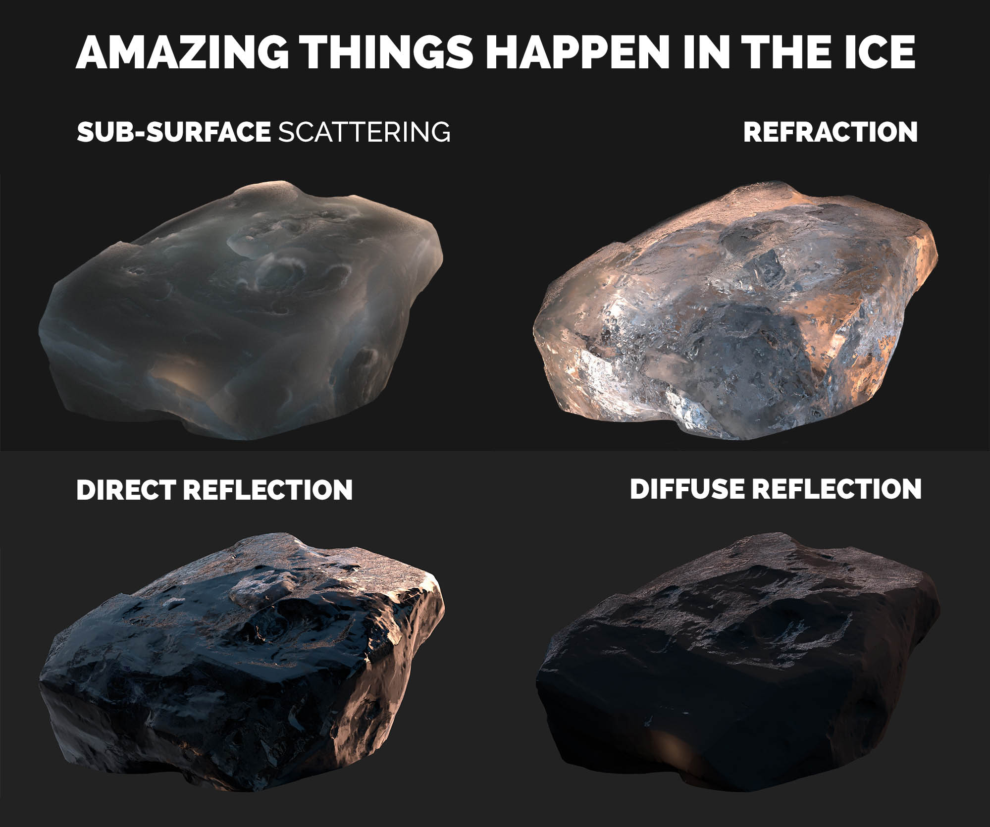 ice render blender