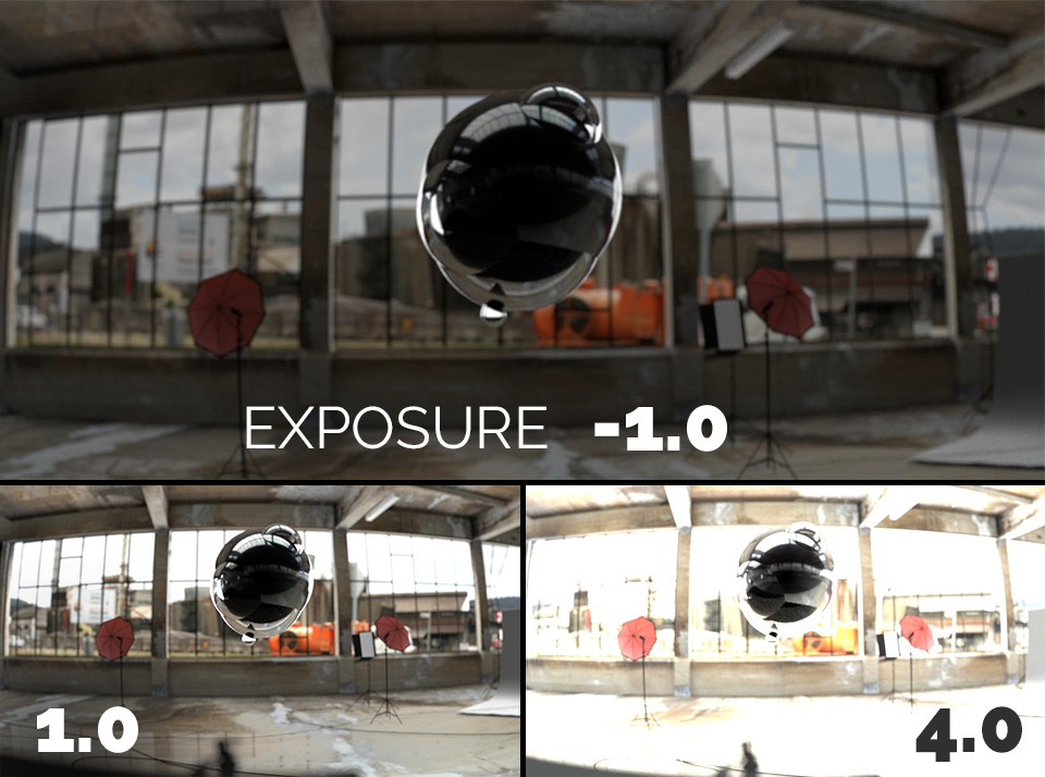exposure color management blender