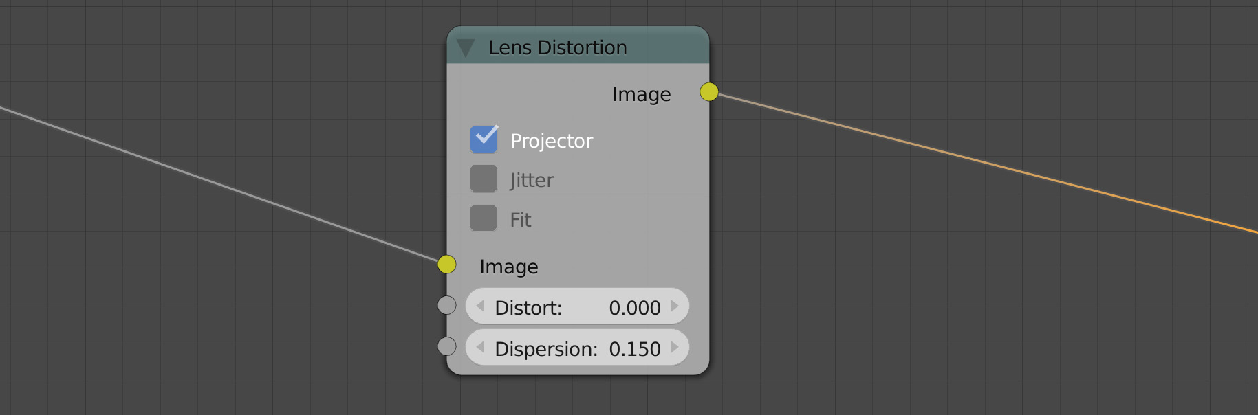 chromatic aberration effect in blender