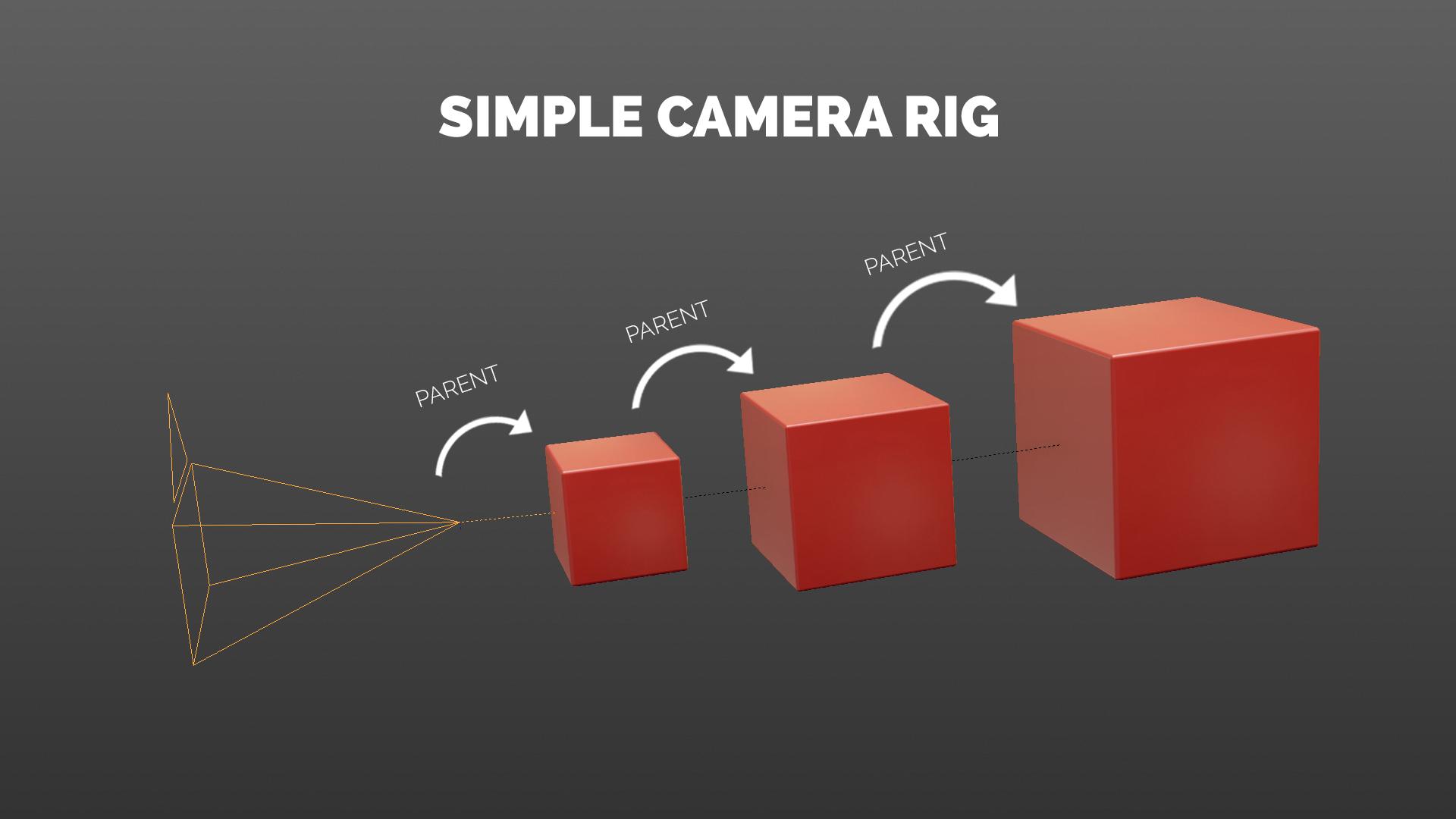 handheld camera tutorial blender