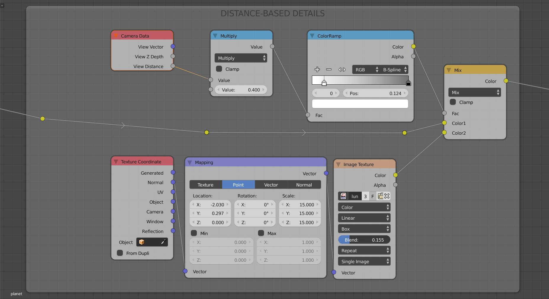 shader details blender