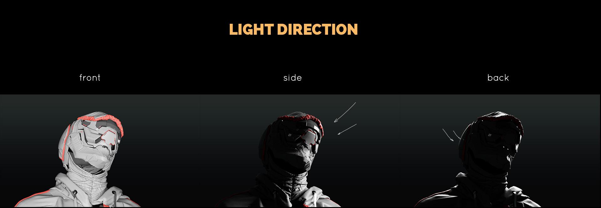 lighting tutorial direction