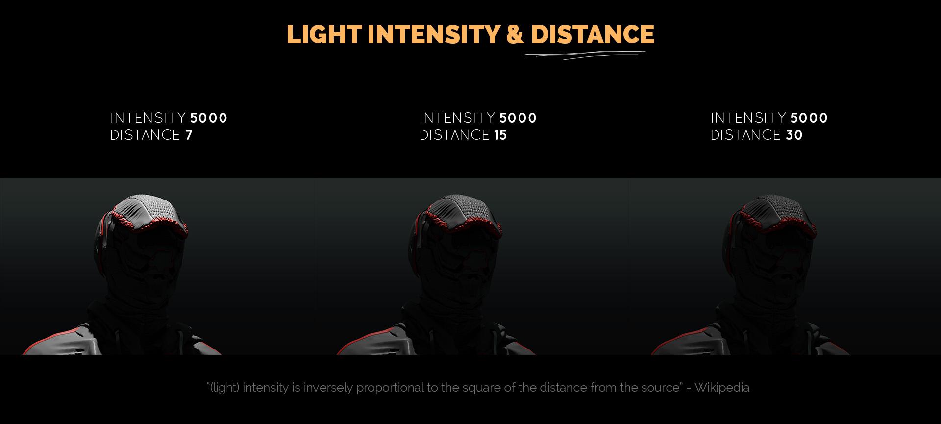 lighting tutorial