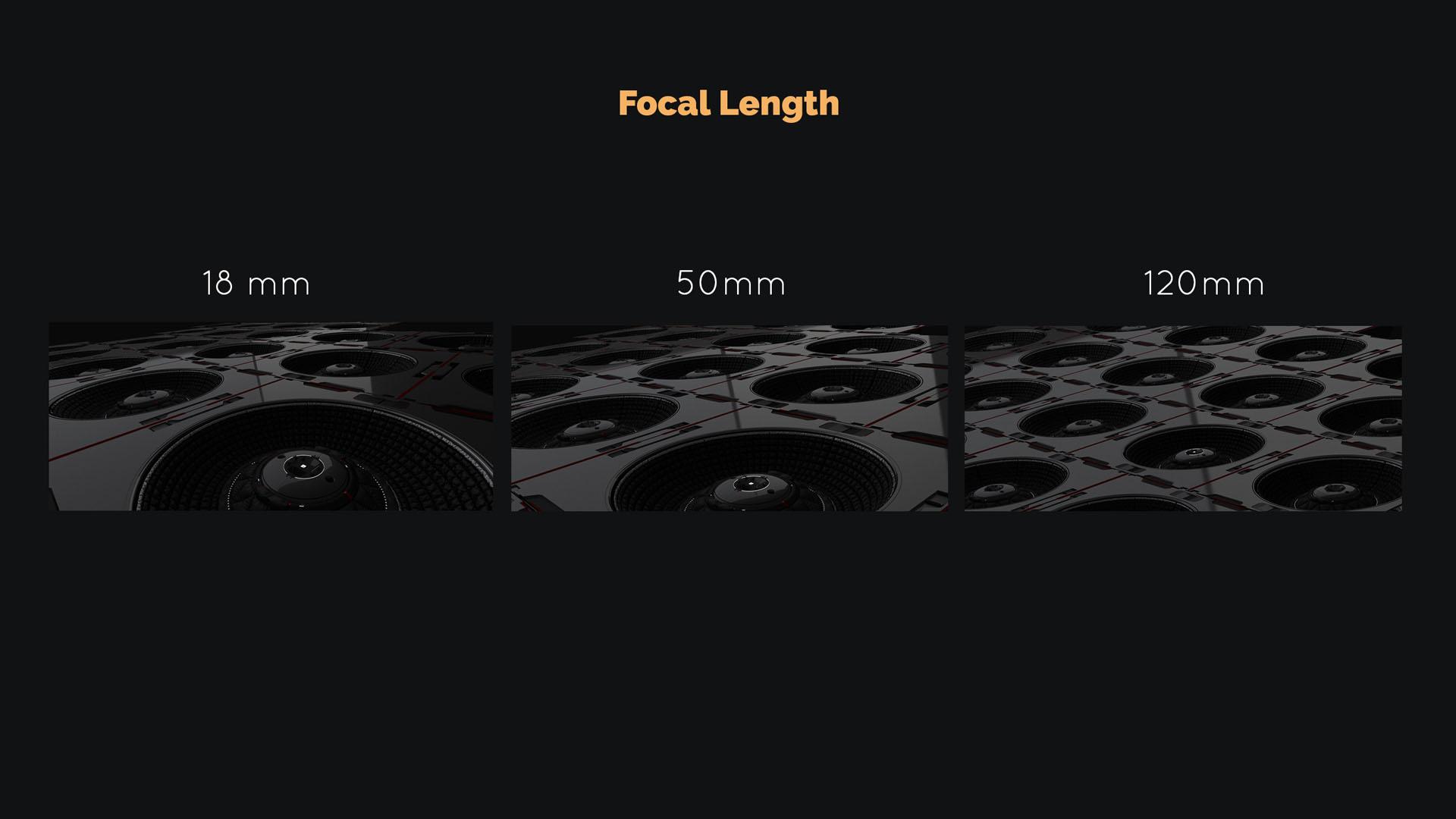 blender camera focal length