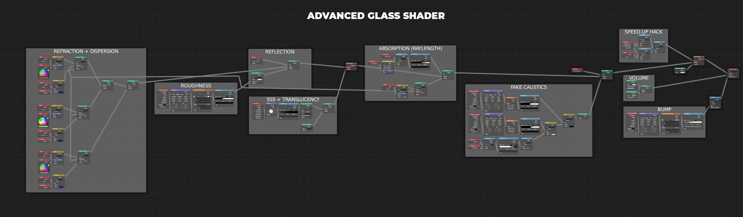 Advanced Glass Shader in Cycles - Blender Tutorial • Creative Shrimp