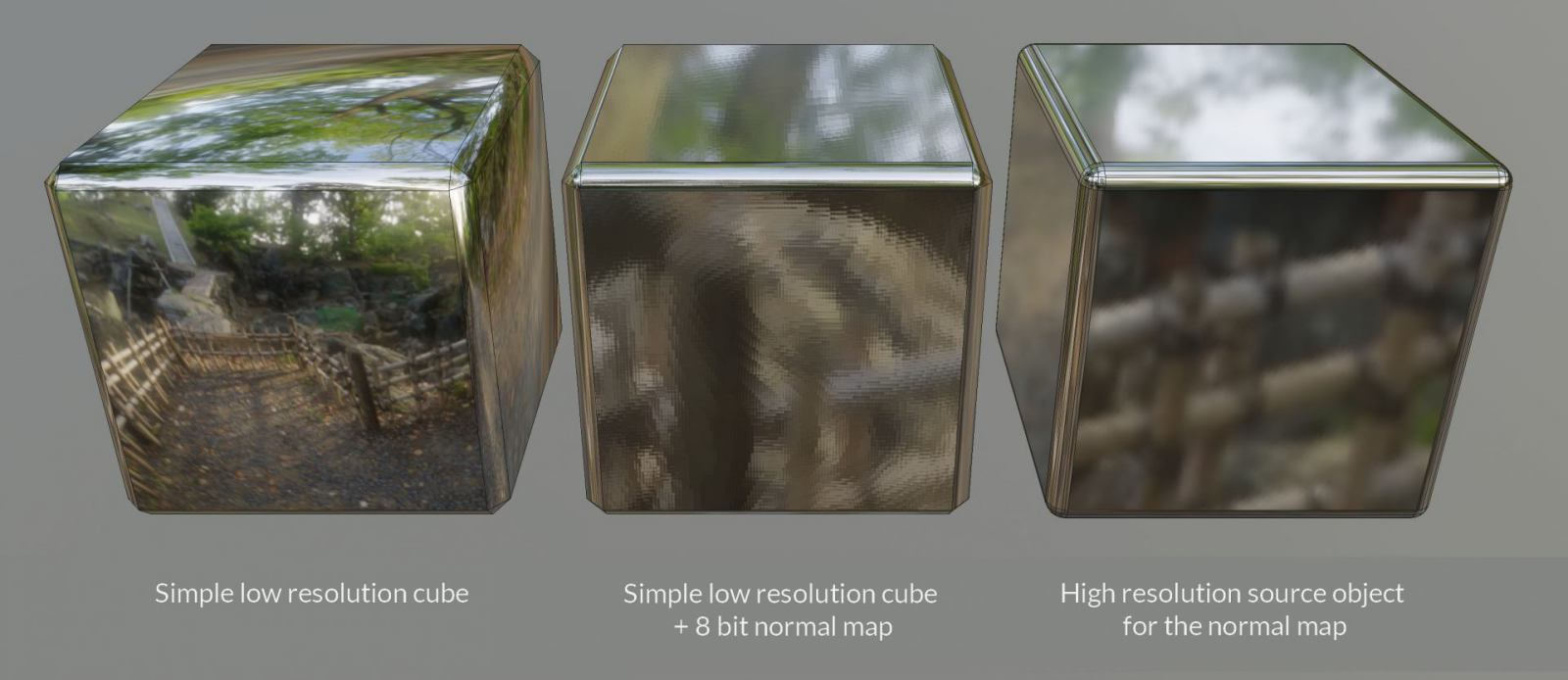 cube comparison artifact check