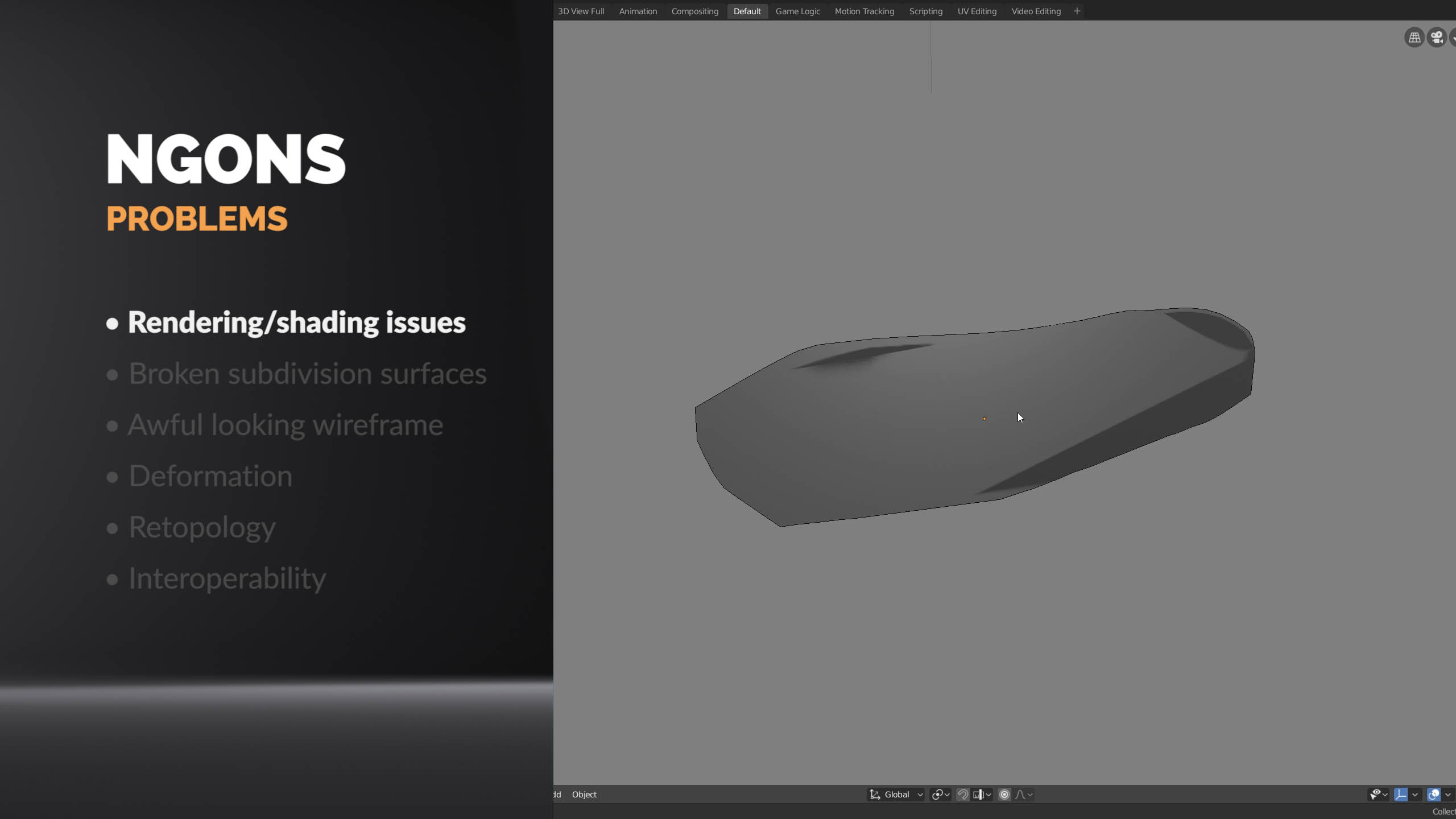 ngons in 3d modeling