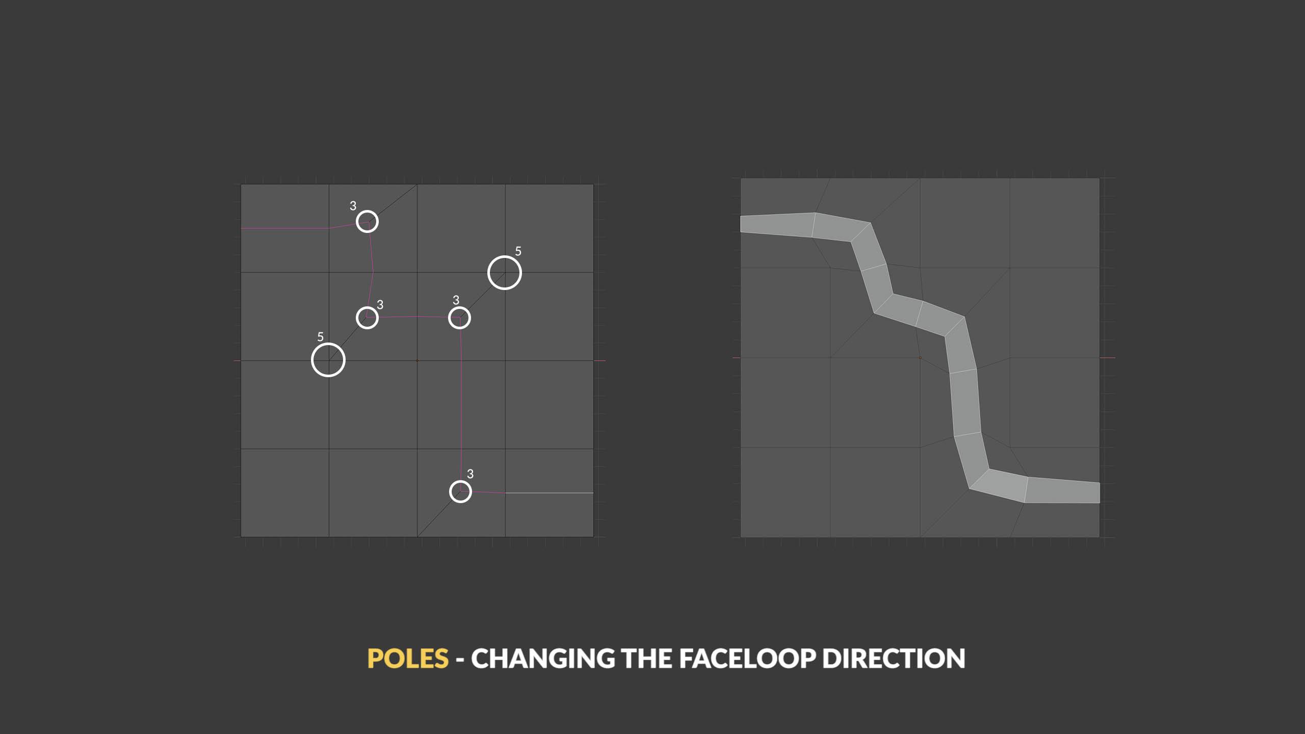 3d modeling poles