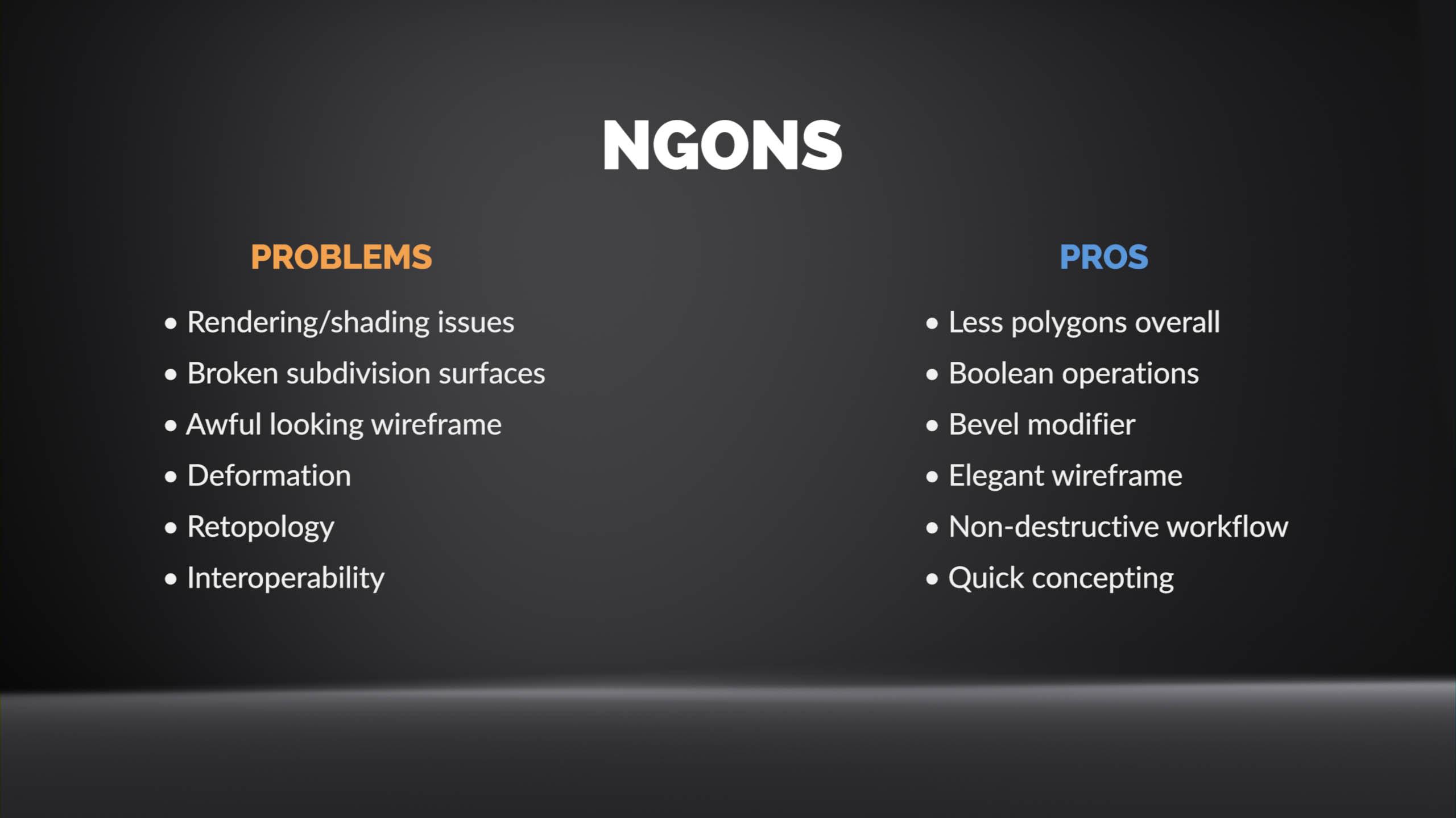 ngons tutorial 3d modeling